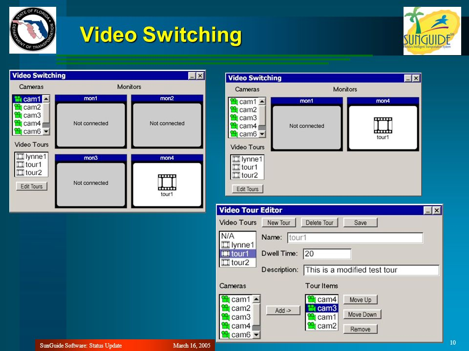 March 16, 2005SunGuide Software: Status Update 10 Video Switching