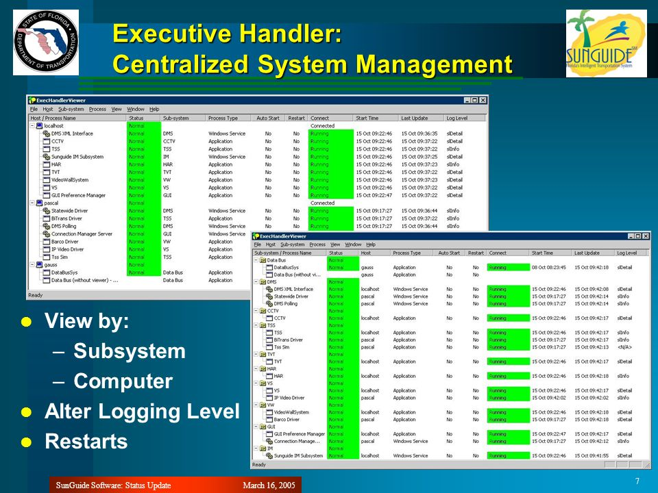 March 16, 2005SunGuide Software: Status Update 7 Executive Handler: Centralized System Management View by: –Subsystem –Computer Alter Logging Level Restarts