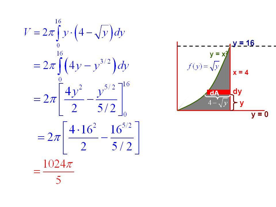 y = 0 x = 4 dy dA y = x 2 y y = 16
