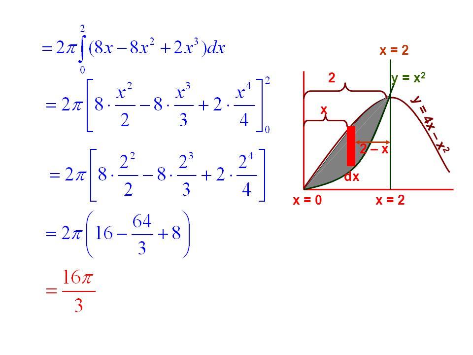 y = x 2 y = 4x – x 2 x = 2 x = 0x = 2 dx x 2 2 – x