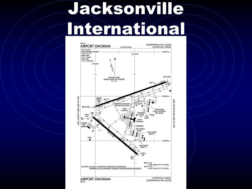 Jacksonville International