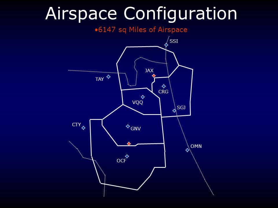 Airspace Configuration 6147 sq Miles of Airspace CTY OCF GNV OMN SGJ JAX TAY VQQ CRG SSI