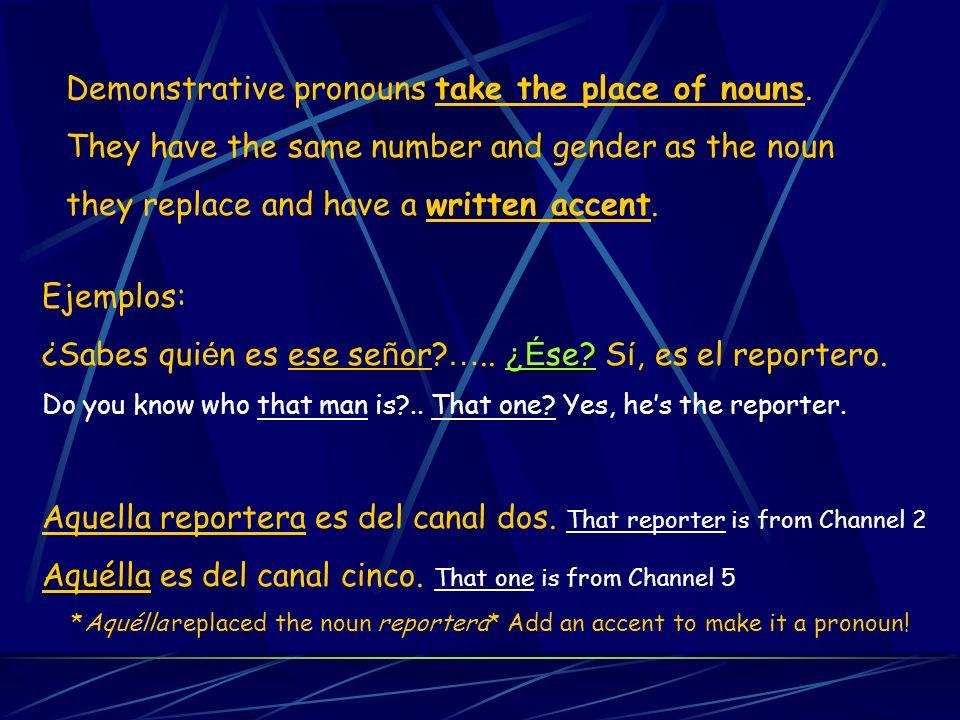 Los Pronombres Demostrativos (Demonstrative Pronouns)