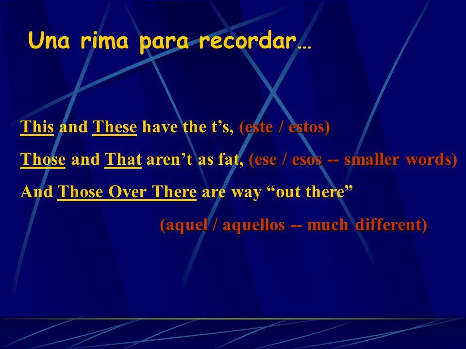 Los adjetivos Singular Plural Los Adjetivos Demostrativos este esta ese esa aquel aquella estos estas esos esas aquellos aquellas this (close) that (n