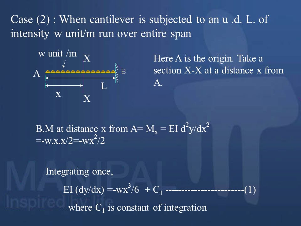 Case (2) : When cantilever is subjected to an u.d. L. of intensity w unit/m run over entire span Here A is the origin. Take a section X-X at a distanc