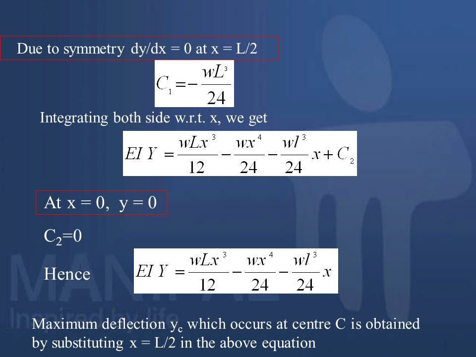 Due to symmetry dy/dx = 0 at x = L/2 Integrating both side w.r.t. x, we get At x = 0, y = 0 C 2 =0 Hence Maximum deflection y c which occurs at centre
