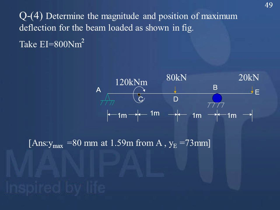 Q-(4) Determine the magnitude and position of maximum deflection for the beam loaded as shown in fig. Take EI=800Nm 2 E B D A C 1m [Ans:y max =80 mm a