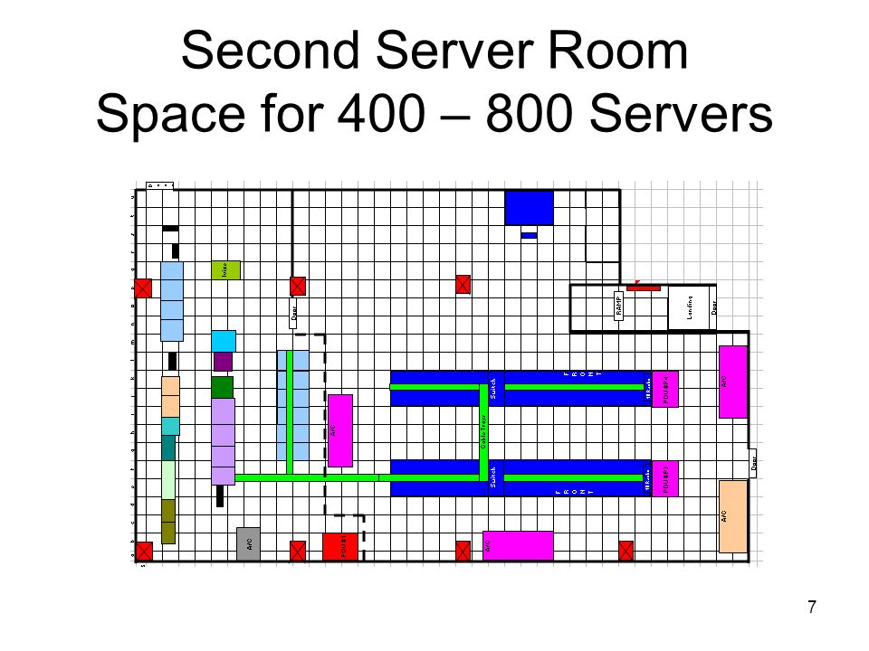 6 Main Server Room Space for 500 – 1,000 Servers