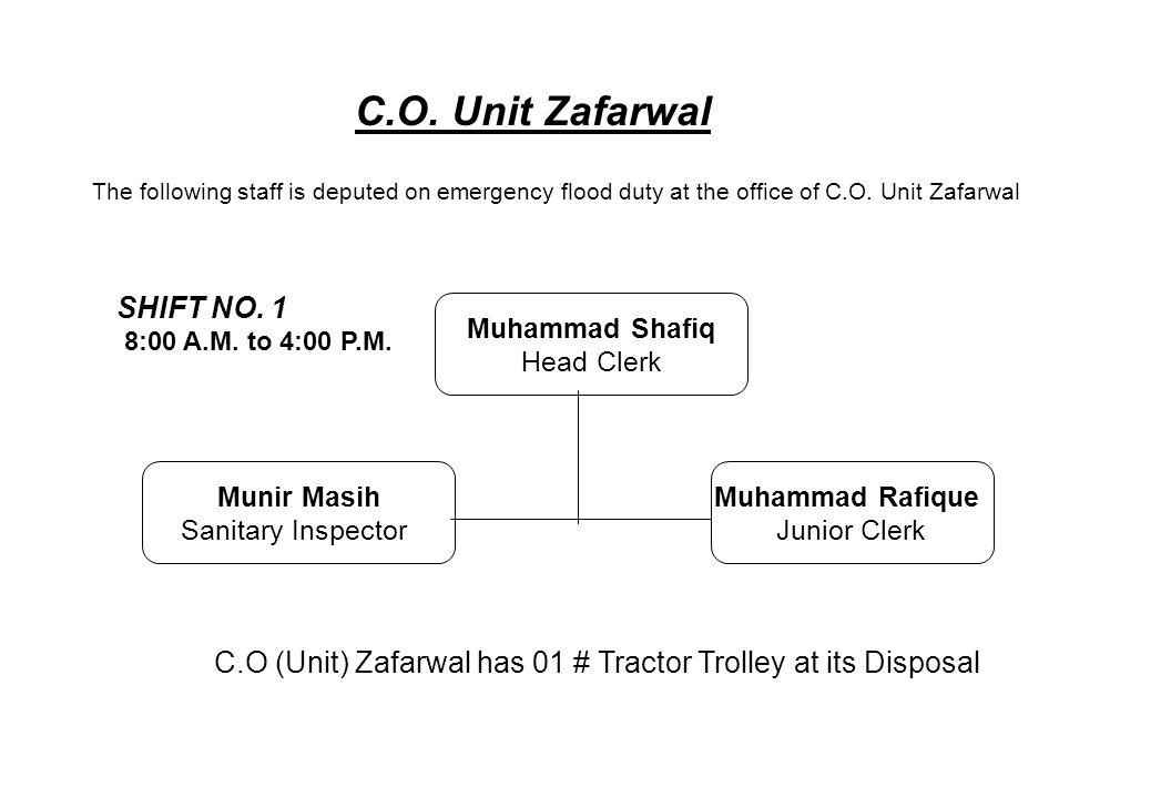 Munir Masih Sanitary Inspector Muhammad Rafique Junior Clerk C.O. Unit Zafarwal The following staff is deputed on emergency flood duty at the office o