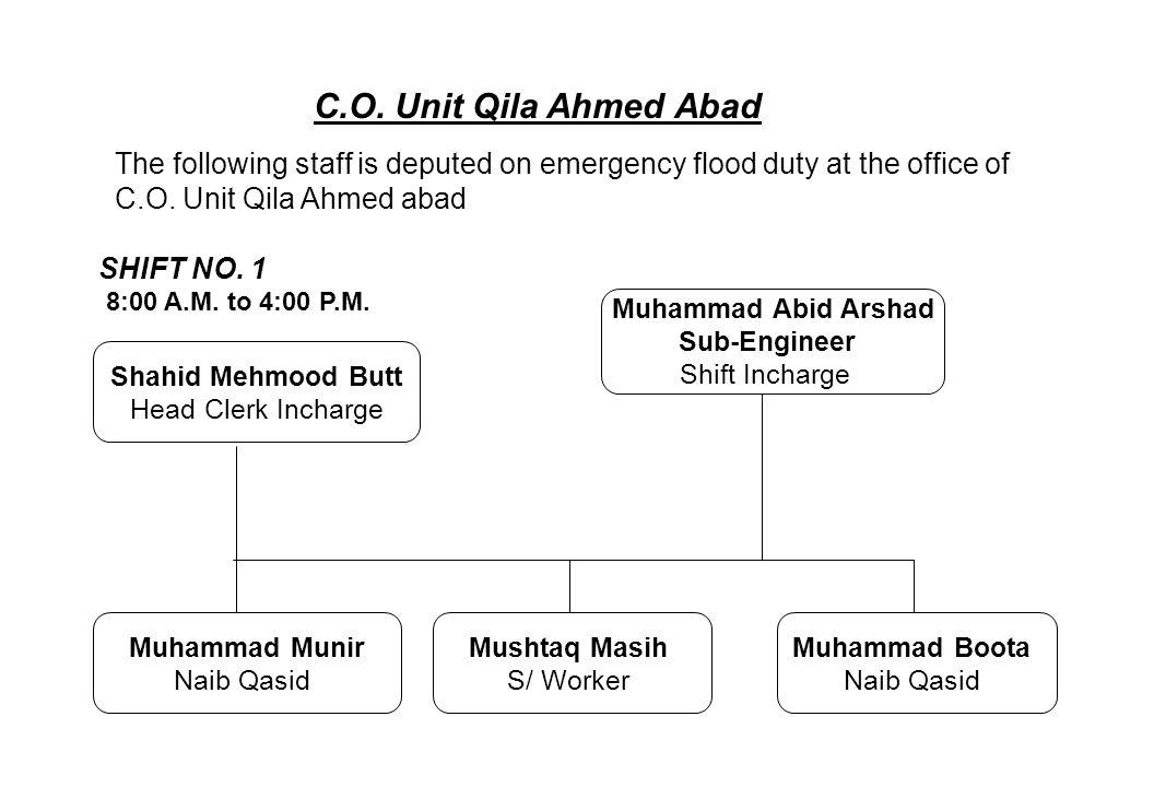 Muhammad Munir Naib Qasid Muhammad Boota Naib Qasid C.O. Unit Qila Ahmed Abad The following staff is deputed on emergency flood duty at the office of