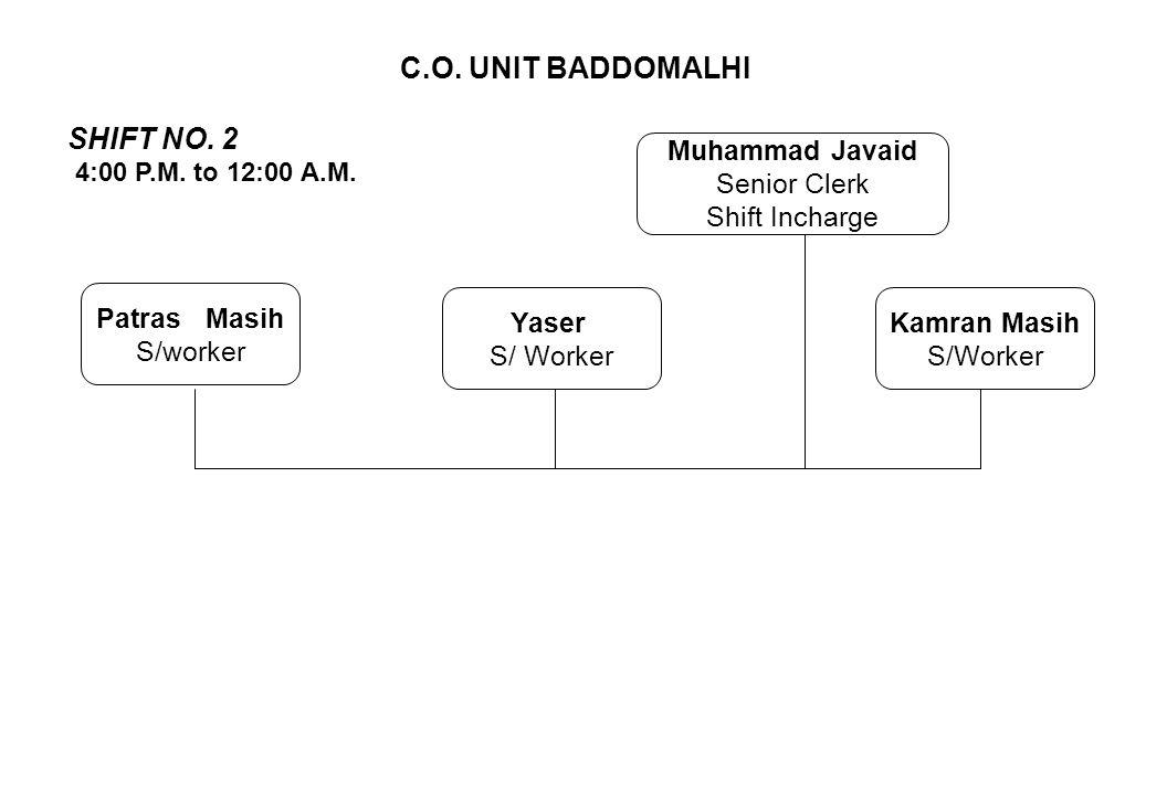 C.O. UNIT BADDOMALHI SHIFT NO. 2 4:00 P.M. to 12:00 A.M. Yaser S/ Worker Kamran Masih S/Worker Patras Masih S/worker Muhammad Javaid Senior Clerk Shif