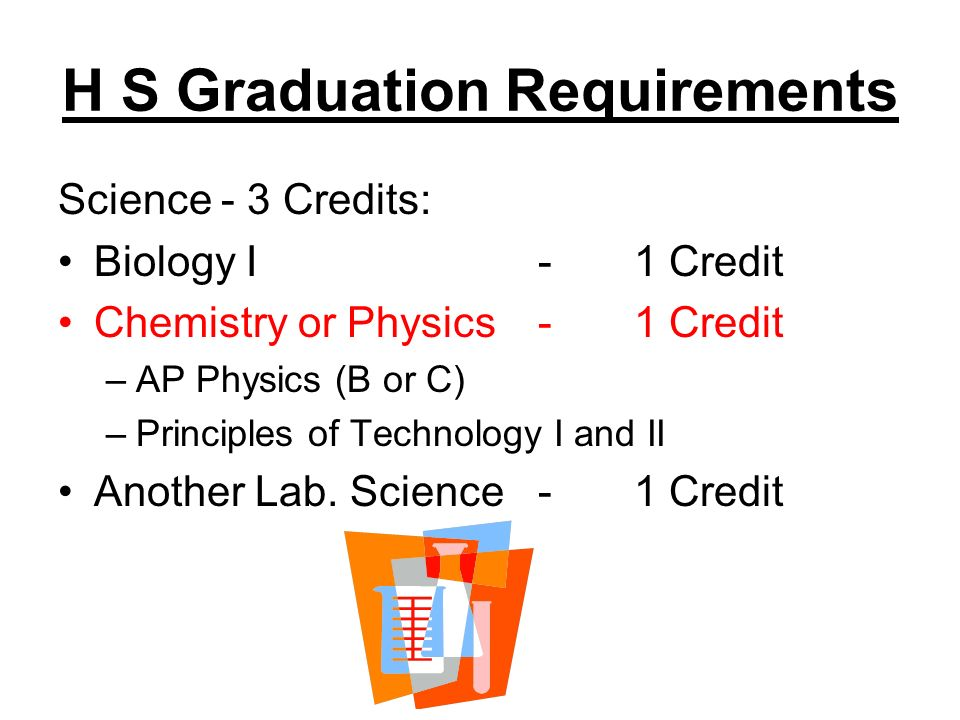 H S Graduation Requirements Science - 3 Credits: Biology I-1 Credit Chemistry or Physics-1 Credit –AP Physics (B or C) –Principles of Technology I and II Another Lab.