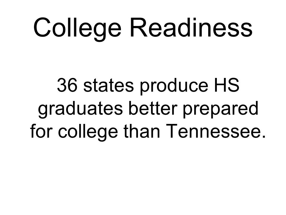 College Readiness 36 states produce HS graduates better prepared for college than Tennessee.