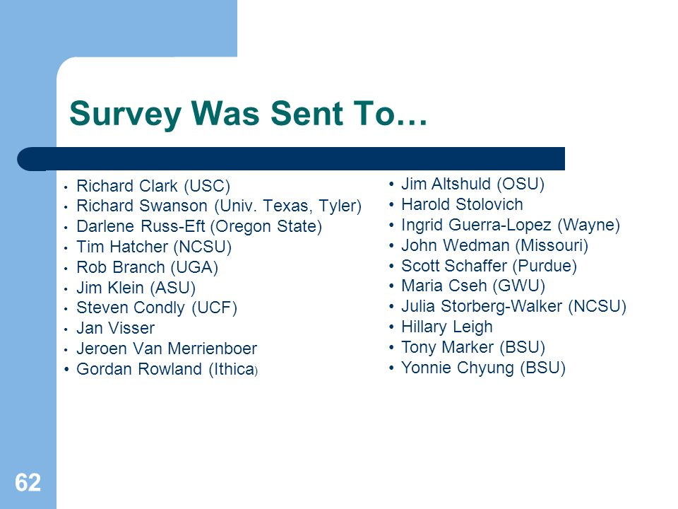 62 Survey Was Sent To… Richard Clark (USC) Richard Swanson (Univ.
