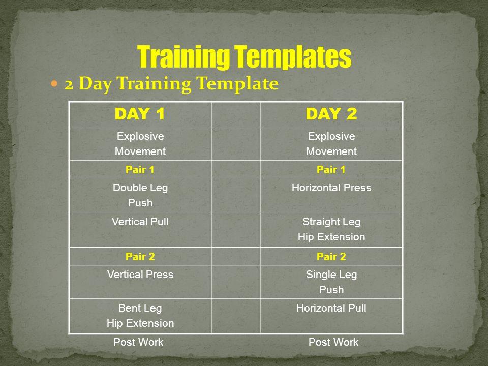 2 Day Training Template DAY 1DAY 2 Explosive Movement Explosive Movement Pair 1 Double Leg Push Horizontal Press Vertical PullStraight Leg Hip Extensi