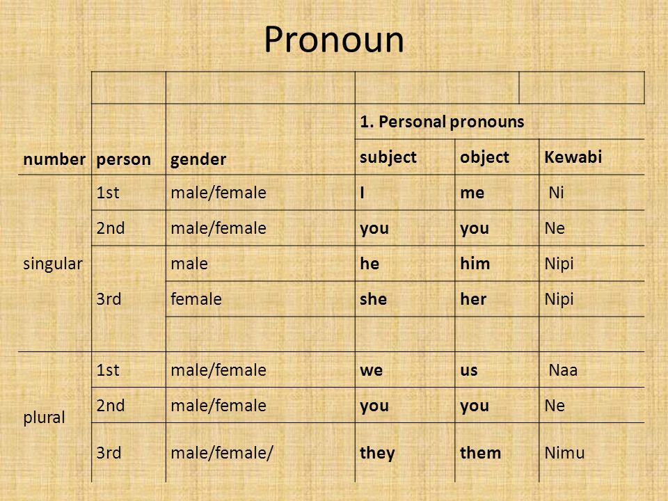 Pronoun numberpersongender 1. Personal pronouns subjectobjectKewabi singular 1stmale/femaleIme Ni 2ndmale/femaleyou Ne 3rd malehehimNipi femalesheherN
