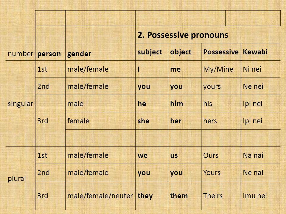 numberpersongender 2. Possessive pronouns subjectobjectPossessiveKewabi singular 1stmale/femaleImeMy/MineNi nei 2ndmale/femaleyou yoursNe nei 3rd male