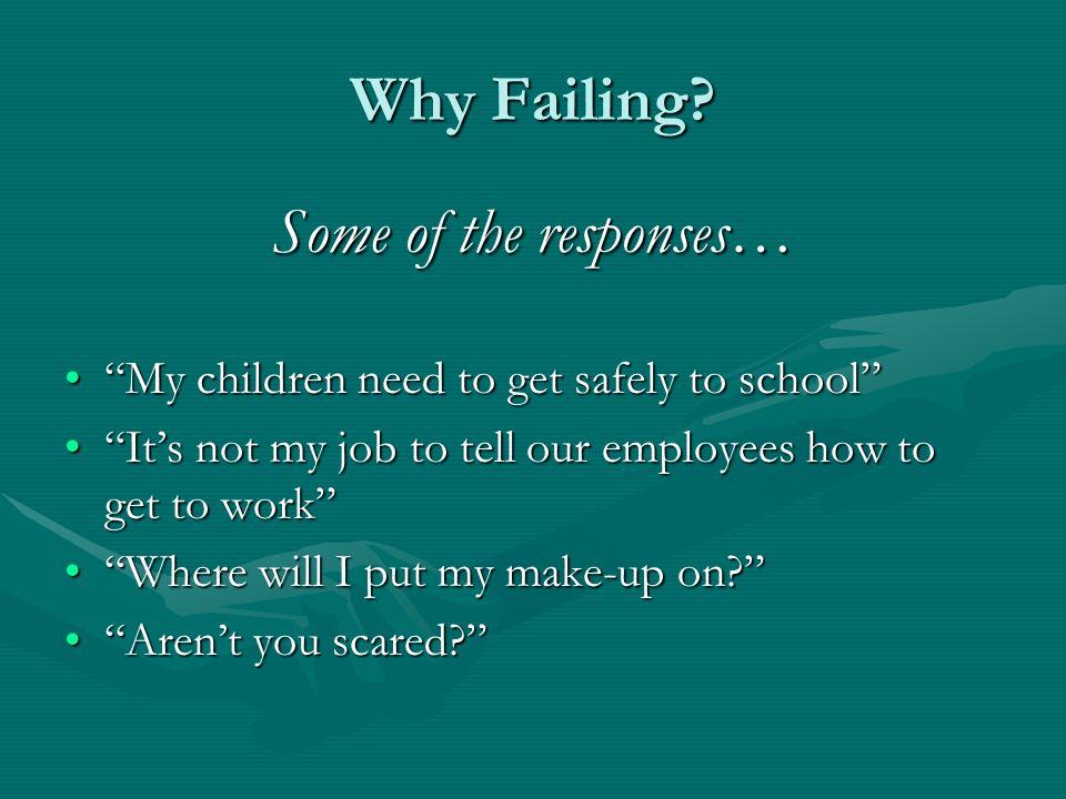 Why Failing.