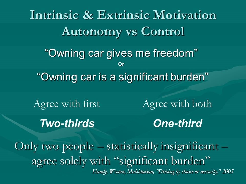 Intrinsic & Extrinsic Motivation Autonomy vs Control Owning car gives me freedom Or Owning car is a significant burden Owning car is a significant burden Only two people – statistically insignificant – agree solely with significant burden Handy, Weston, Mokhtarian, Driving by choice or necessity, 2005 Agree with first Two-thirds Agree with both One-third