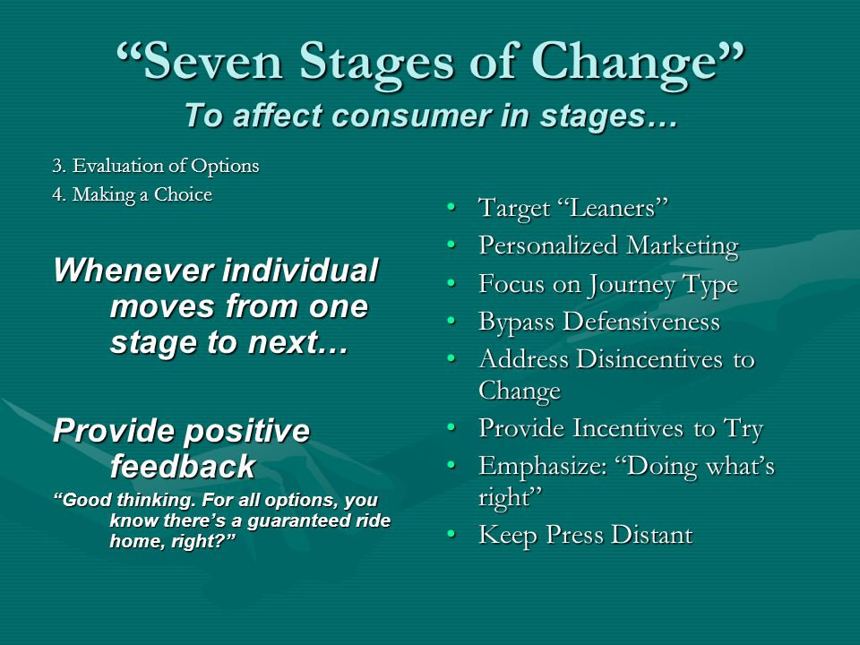 Seven Stages of Change To affect consumer in stages… 3.