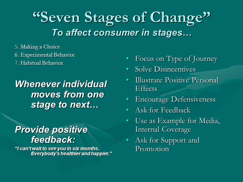 Seven Stages of Change To affect consumer in stages… 5.