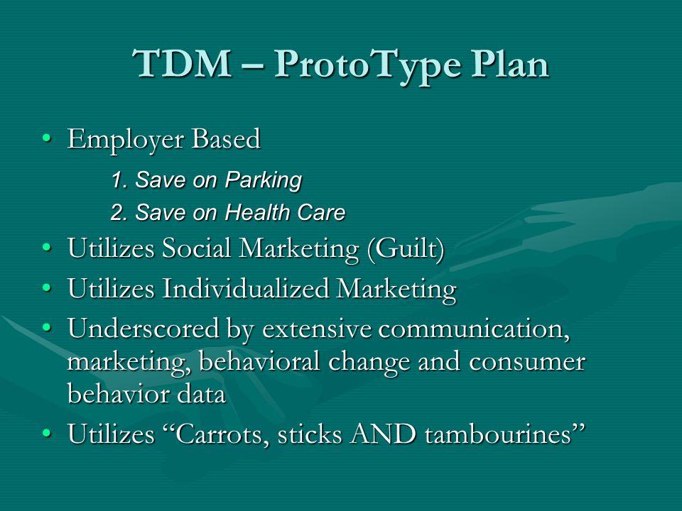 TDM – ProtoType Plan Employer BasedEmployer Based 1. Save on Parking 2. Save on Health Care Utilizes Social Marketing (Guilt)Utilizes Social Marketing