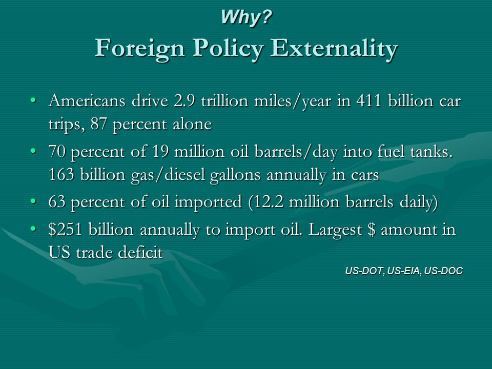 Why? Foreign Policy Externality Americans drive 2.9 trillion miles/year in 411 billion car trips, 87 percent aloneAmericans drive 2.9 trillion miles/y