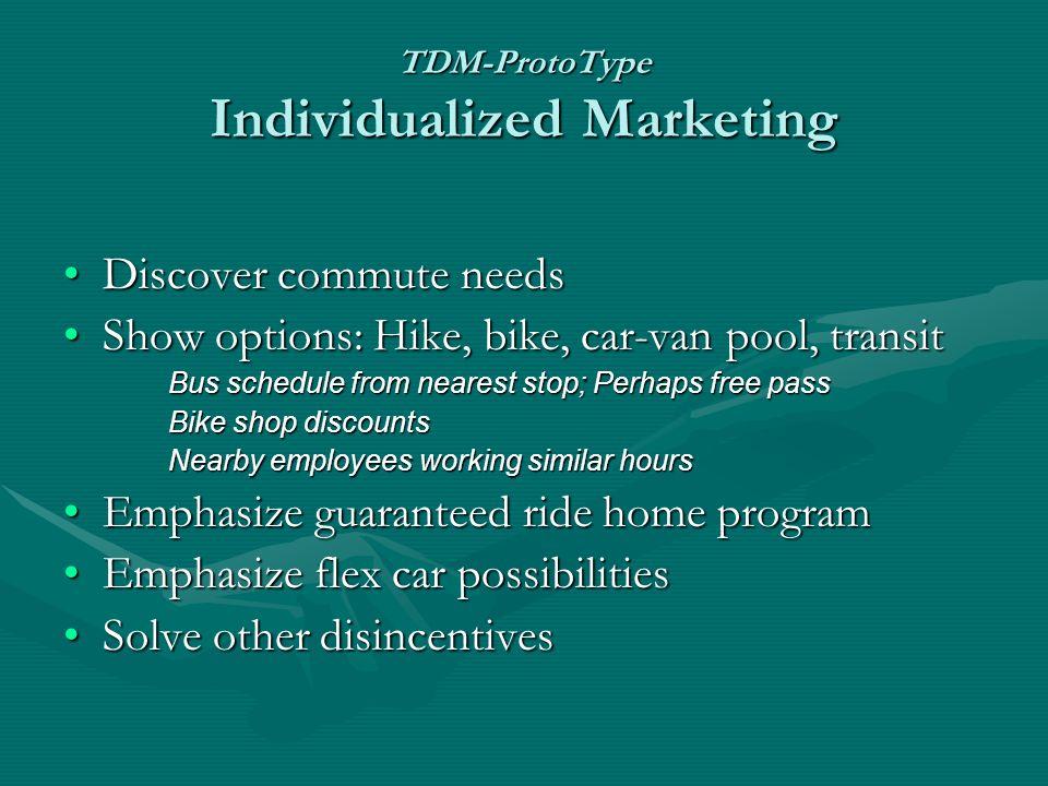 TDM-ProtoType Individualized Marketing Discover commute needsDiscover commute needs Show options: Hike, bike, car-van pool, transitShow options: Hike,