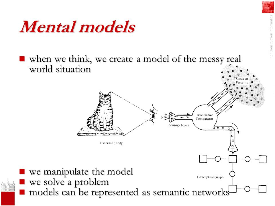 Univ. of Ljubljana, FGG IKPIR, Chair of Construction Informatics Mental models when we think, we create a model of the messy real world situation when