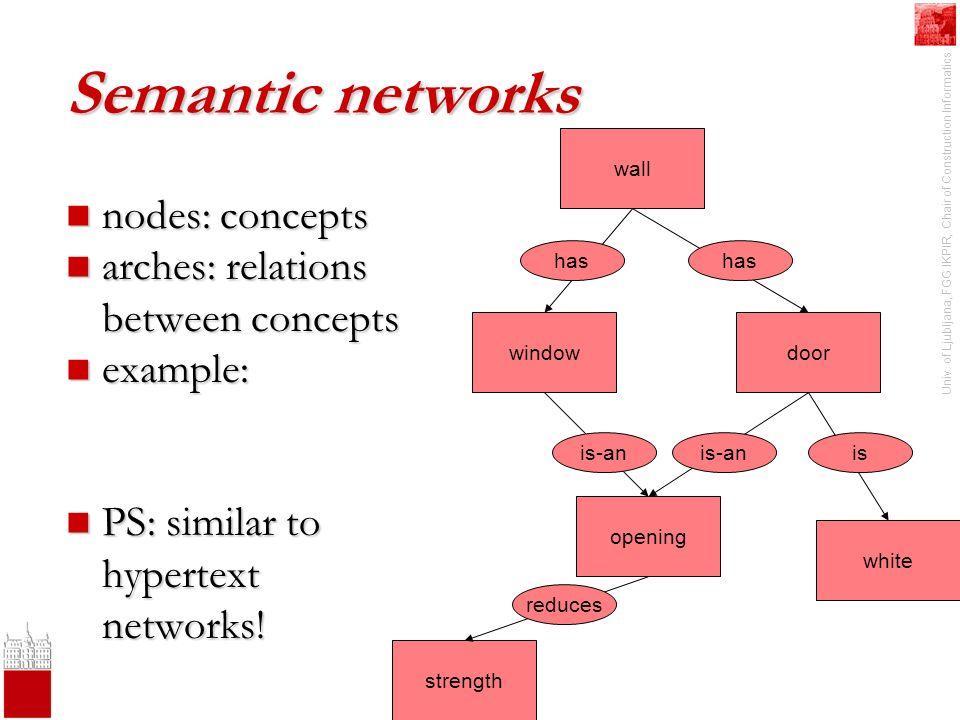 Univ. of Ljubljana, FGG IKPIR, Chair of Construction Informatics Semantic networks nodes: concepts nodes: concepts arches: relations between concepts