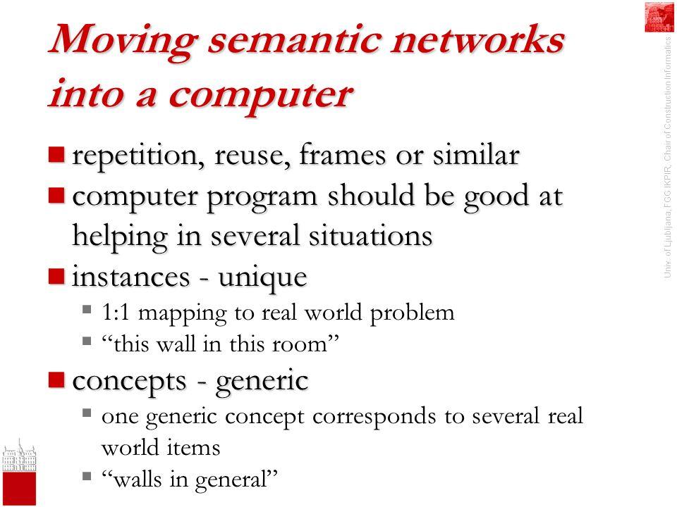 Univ. of Ljubljana, FGG IKPIR, Chair of Construction Informatics Moving semantic networks into a computer repetition, reuse, frames or similar repetit