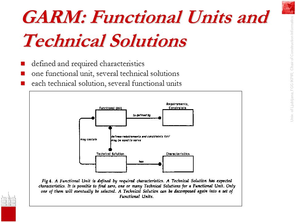 Univ. of Ljubljana, FGG IKPIR, Chair of Construction Informatics GARM: Functional Units and Technical Solutions defined and required characteristics d