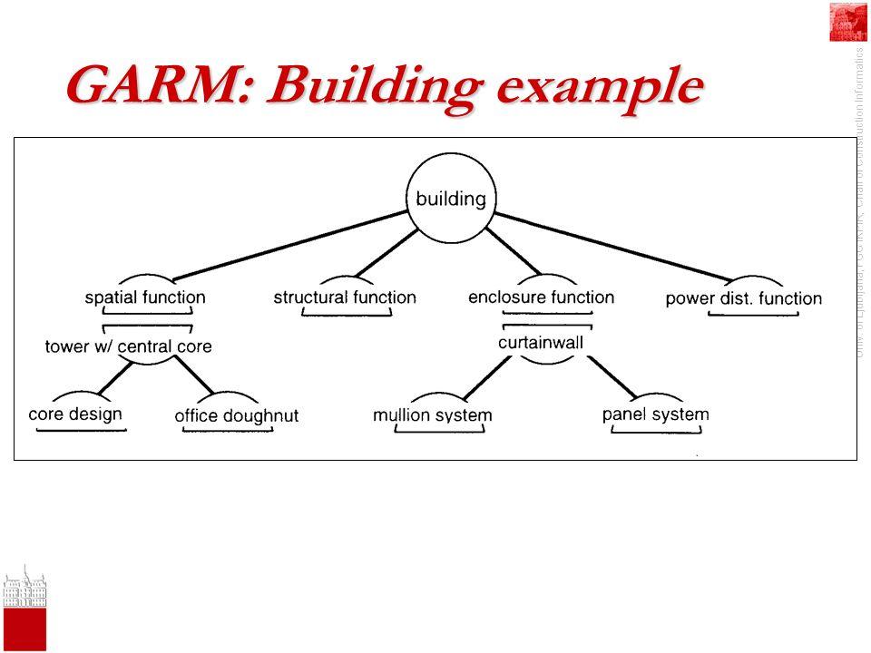 Univ. of Ljubljana, FGG IKPIR, Chair of Construction Informatics GARM: Building example
