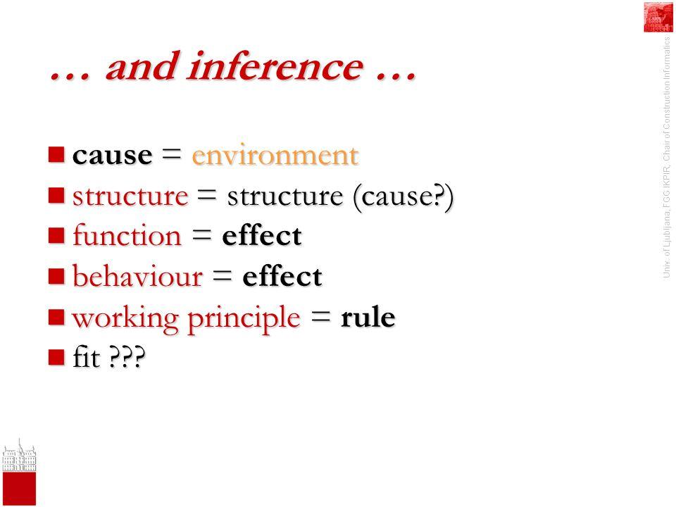 Univ. of Ljubljana, FGG IKPIR, Chair of Construction Informatics … and inference … cause = environment cause = environment structure = structure (caus