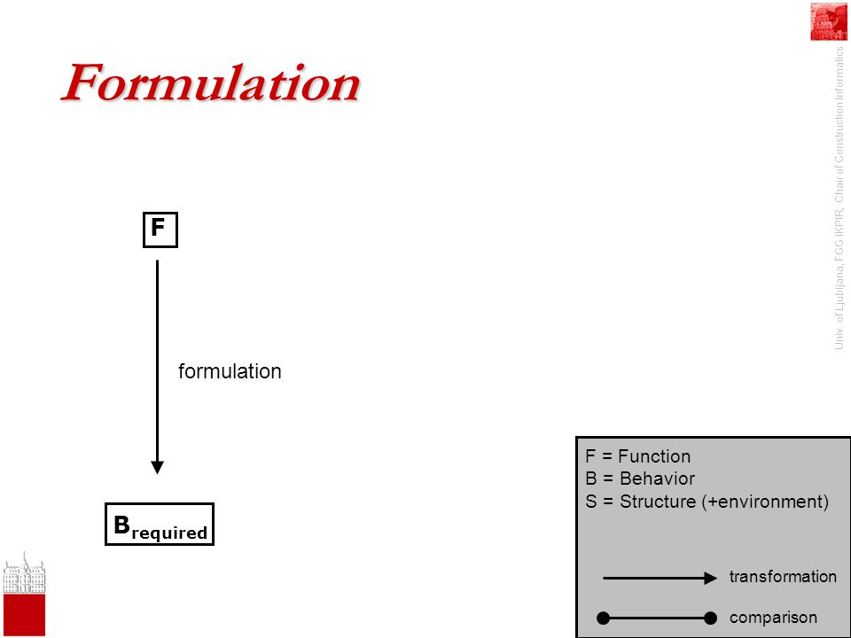 Univ. of Ljubljana, FGG IKPIR, Chair of Construction Informatics Formulation formulation F B required F = Function B = Behavior S = Structure (+enviro