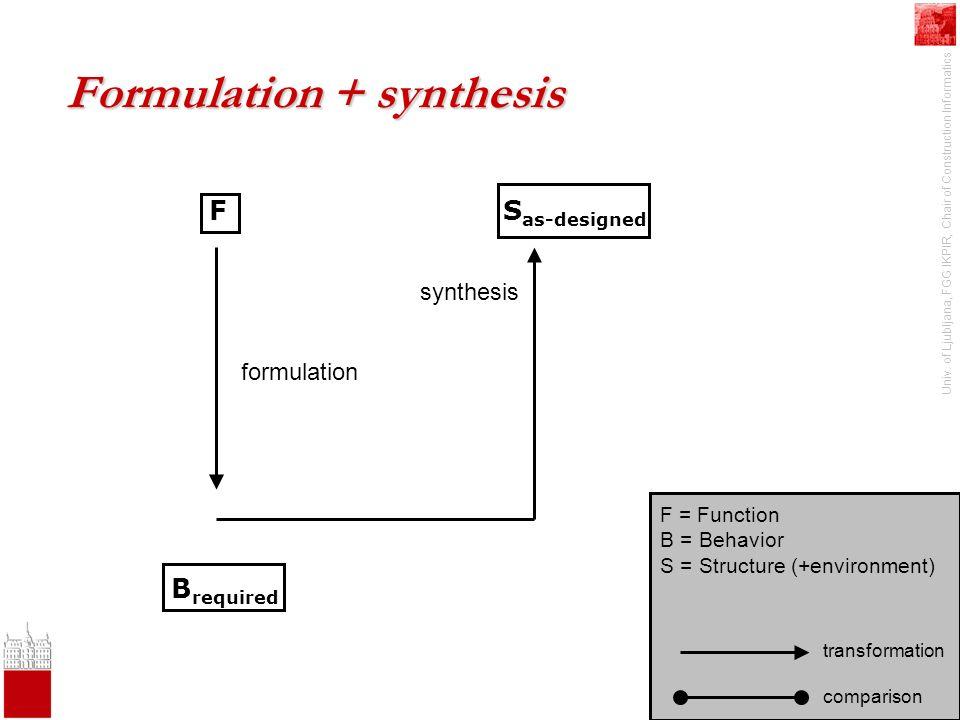 Univ. of Ljubljana, FGG IKPIR, Chair of Construction Informatics S as-designed B required F formulation synthesis Formulation + synthesis F = Function