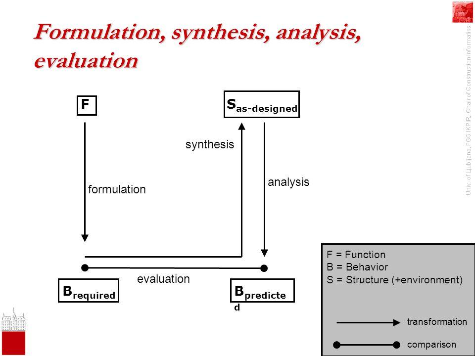 Univ. of Ljubljana, FGG IKPIR, Chair of Construction Informatics S as-designed B required F formulation synthesis Formulation, synthesis, analysis, ev