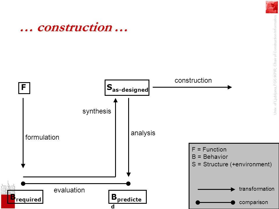 Univ. of Ljubljana, FGG IKPIR, Chair of Construction Informatics S as-designed B required F formulation synthesis … construction … B predicte d evalua