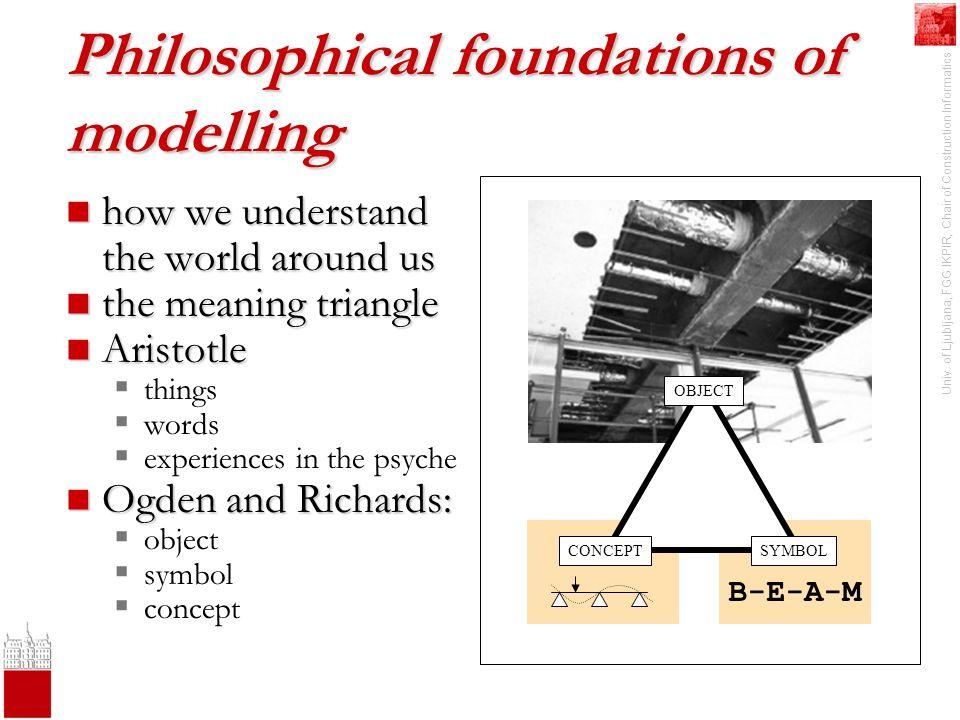 Univ. of Ljubljana, FGG IKPIR, Chair of Construction Informatics SYMBOL OBJECT CONCEPT B-E-A-M Philosophical foundations of modelling how we understan