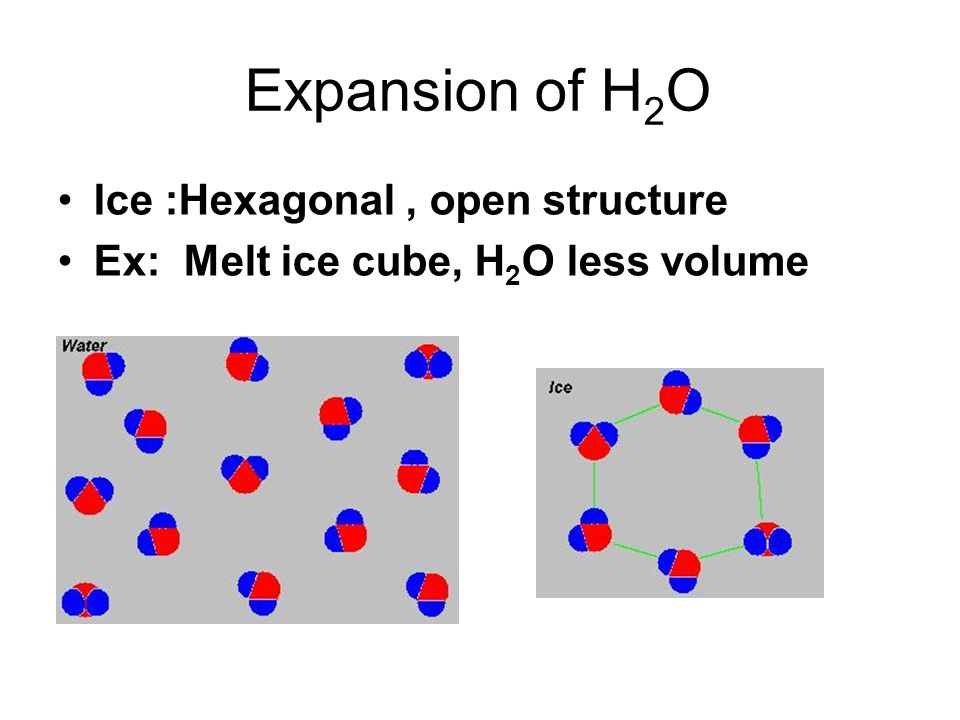Expansion of H 2 O Ice :Hexagonal, open structure Ex: Melt ice cube, H 2 O less volume