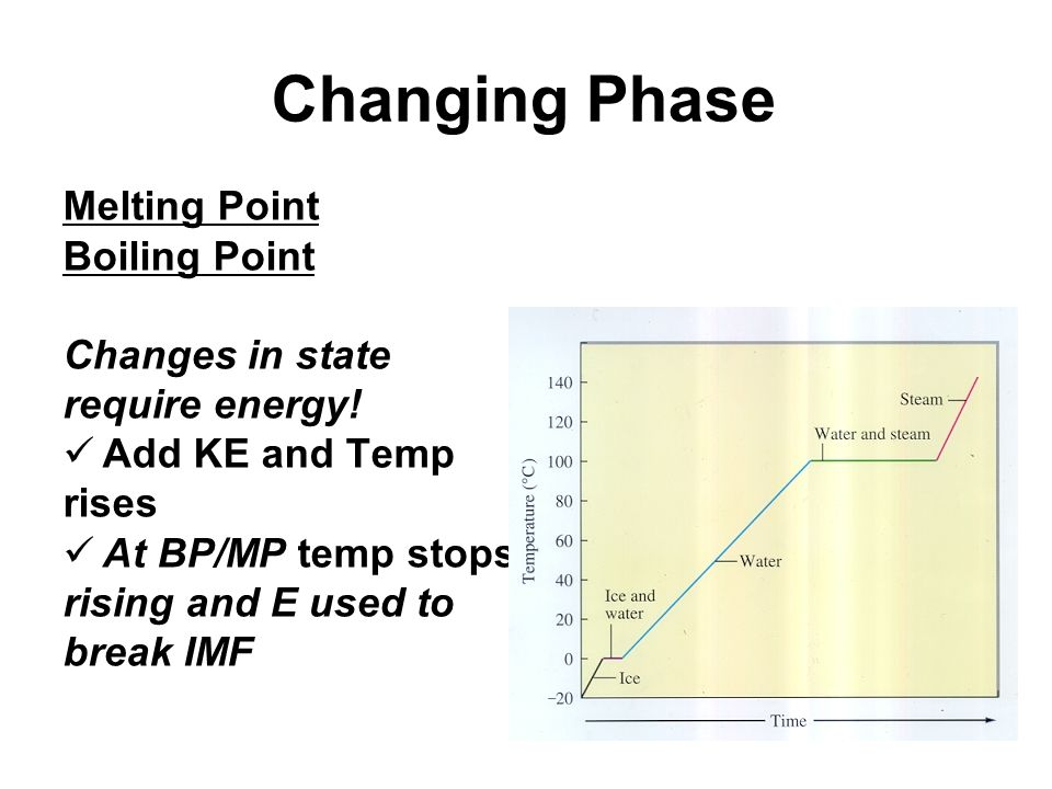 Changing Phase Melting Point Boiling Point Changes in state require energy! Add KE and Temp rises At BP/MP temp stops rising and E used to break IMF
