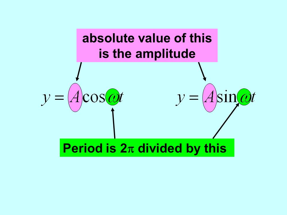 absolute value of this is the amplitude Period is 2 divided by this