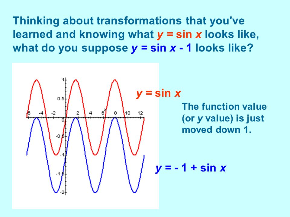 Thinking about transformations that you've learned and knowing what y = sin x looks like, what do you suppose y = sin x - 1 looks like? The function v