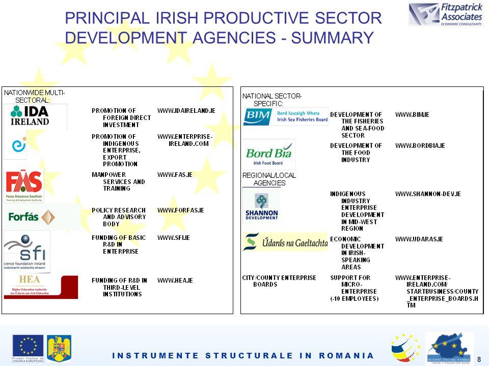 I N S T R U M E N T E S T R U C T U R A L E I N R O M A N I A 8 PRINCIPAL IRISH PRODUCTIVE SECTOR DEVELOPMENT AGENCIES - SUMMARY