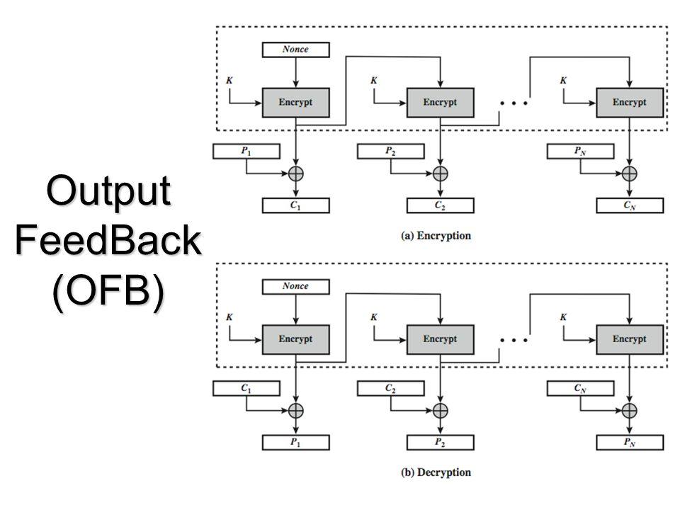 Output FeedBack (OFB)