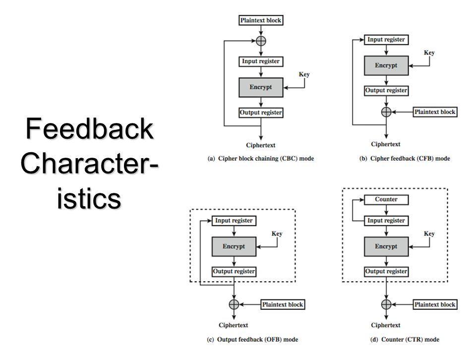 Feedback Character- istics