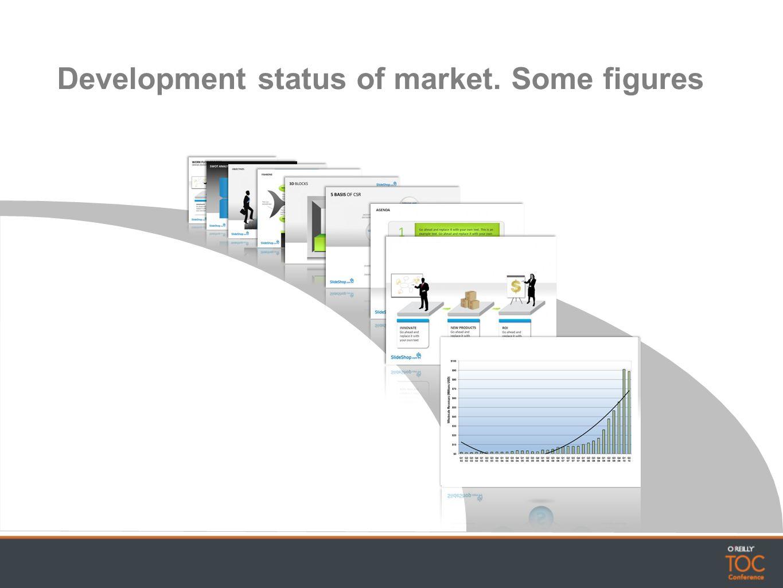 Development status of market. Some figures