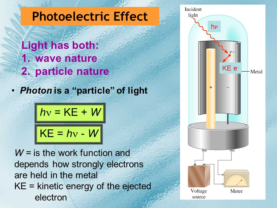 Light has both: 1.wave nature 2.particle nature h = KE + W Photoelectric Effect Photon is a particle of light KE = h - W h KE e - W = is the work func