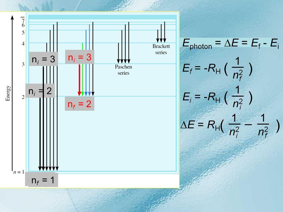E photon = E = E f - E i E f = -R H ( ) 1 n2n2 f E i = -R H ( ) 1 n2n2 i i f E = R H ( ) 1 n2n2 1 n2n2 n f = 1 n i = 2 n f = 1 n i = 3 n f = 2 n i = 3
