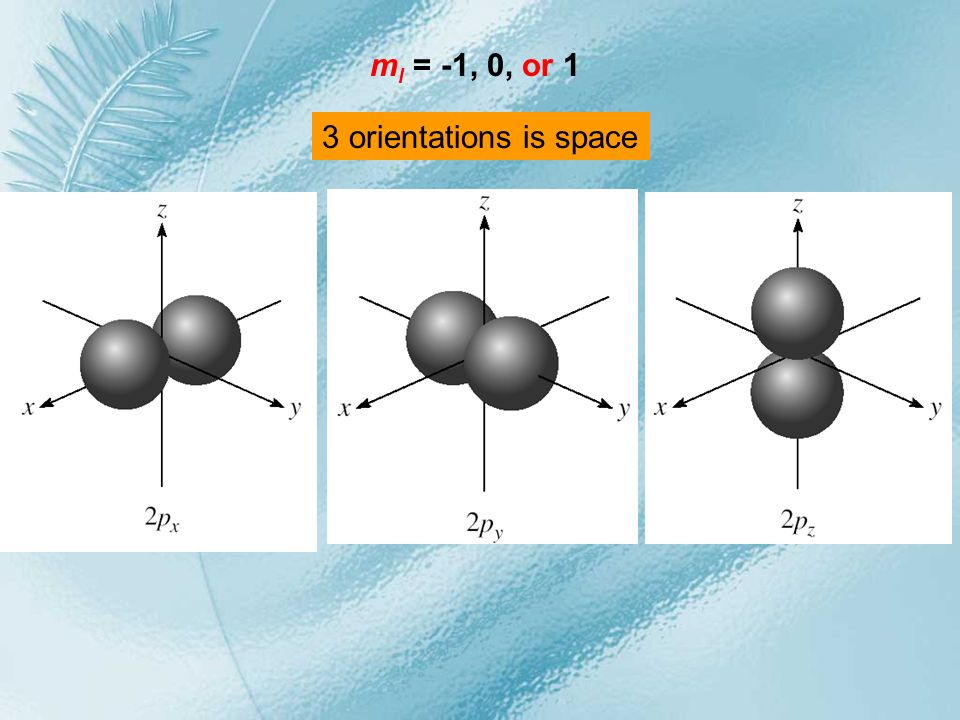 m l = -2, -1, 0, 1, or 2 5 orientations is space